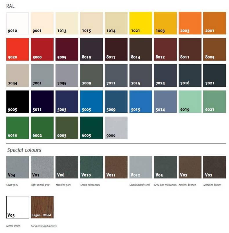ral colour chart pdf download